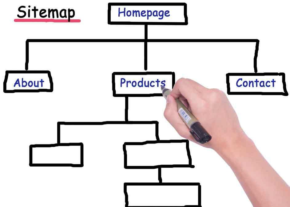 Utilisation d'un sitemap pour votre référencement d'après AM Digital Consulting