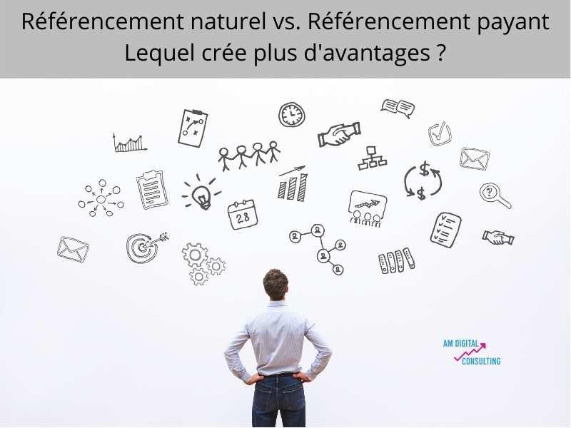 Article référencement naturel vs référencement payant AM Digital Consulting
